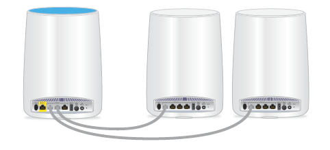 Steps for Netgear Orbi RBK50 setup