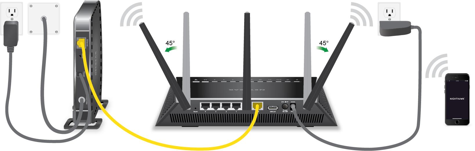 steps to Netgear Router setup
